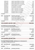 Afaceri de presa cu banii statului - pag 5